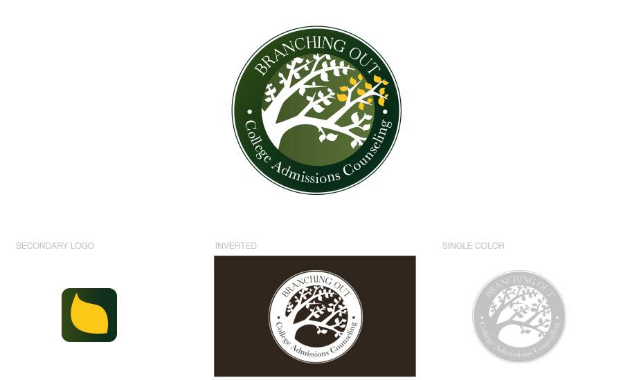 branding_bo